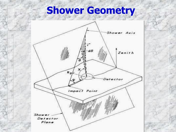 Shower Geometry