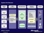 system architecture1