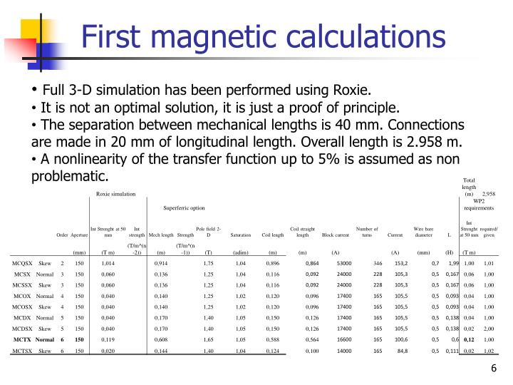 First magnetic calculations