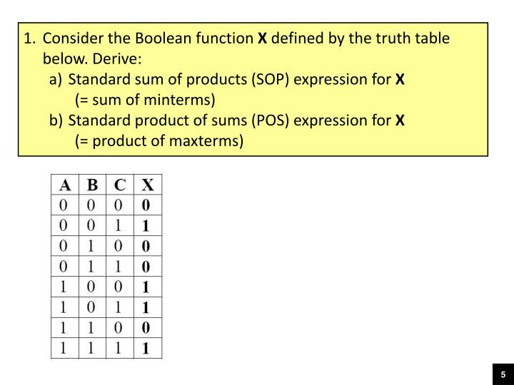 Consider the Boolean function