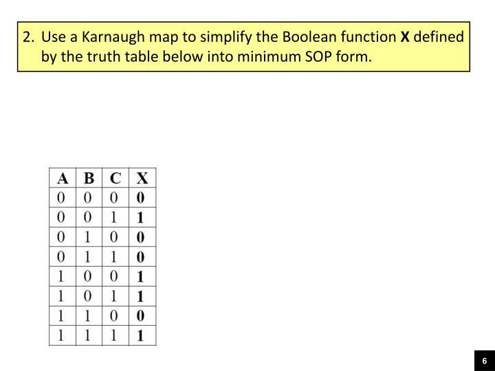 Use a Karnaugh map to simplify the Boolean function