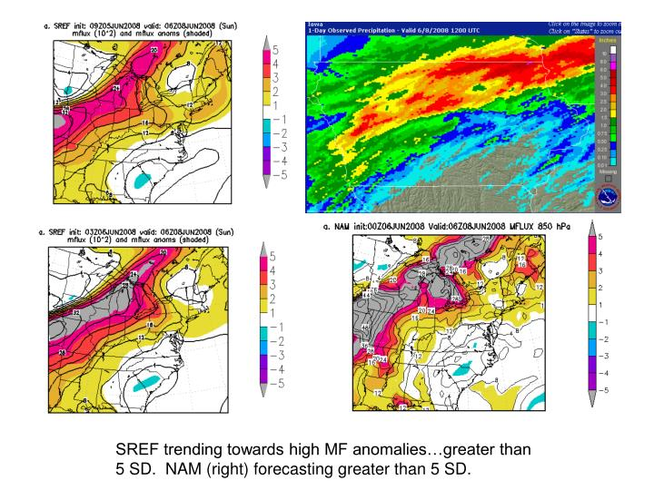 SREF trending towards high MF anomalies…greater than 5 SD.  NAM (right) forecasting greater than 5 SD.