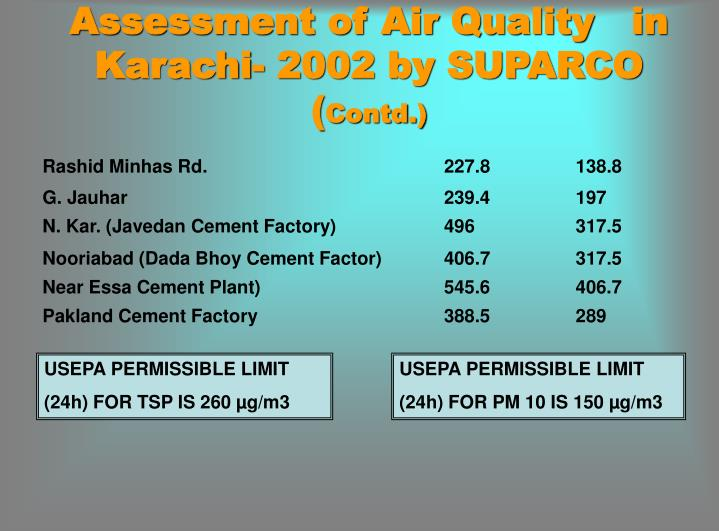 Assessment of Air Quality   in Karachi- 2002 by SUPARCO  (