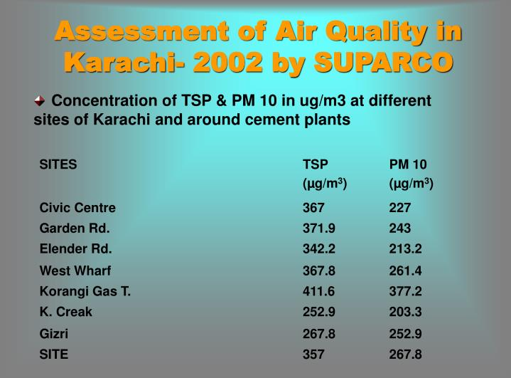 Assessment of Air Quality in Karachi- 2002 by SUPARCO