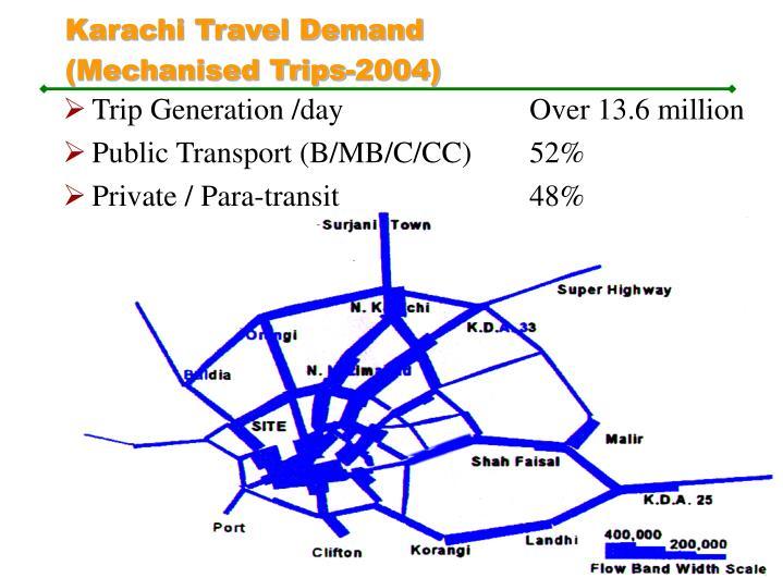 Karachi Travel Demand