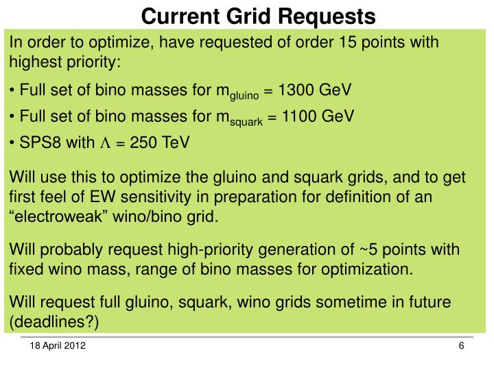 Current Grid Requests