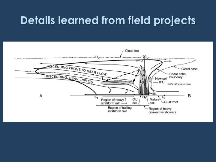 Details learned from field projects