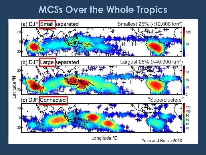 MCSs Over the Whole Tropics