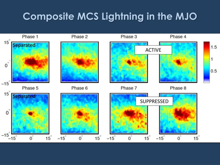 Composite MCS Lightning in the MJO