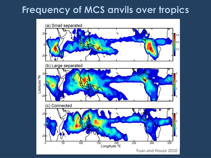 Frequency of MCS anvils over tropics
