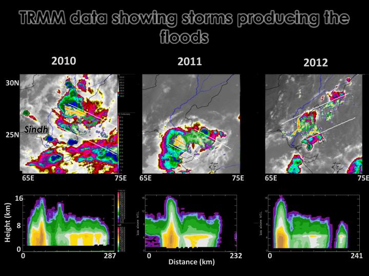 TRMM data showing storms producing the floods