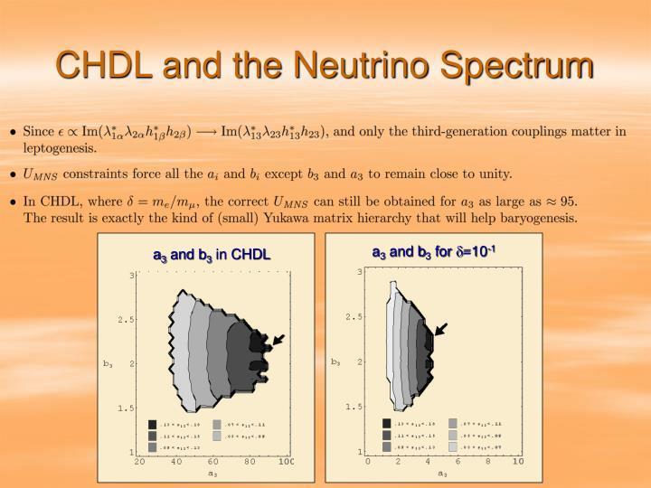 CHDL and the Neutrino Spectrum
