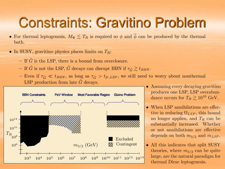 Constraints: Gravitino Problem