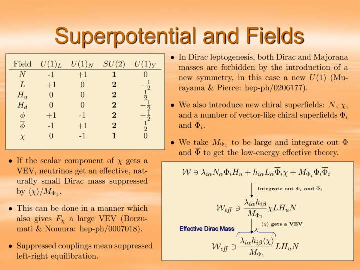 Superpotential and fields