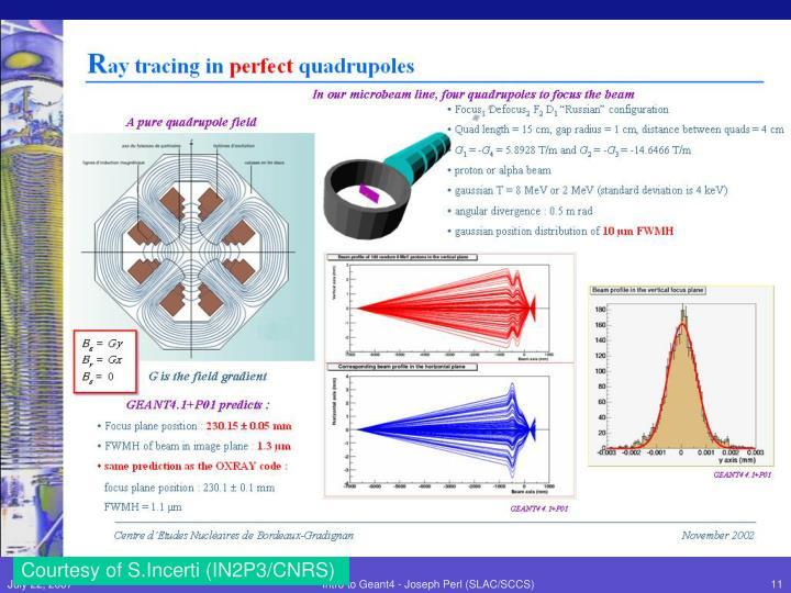 Courtesy of S.Incerti (IN2P3/CNRS)