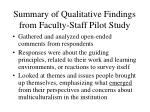 summary of qualitative findings from faculty staff pilot study
