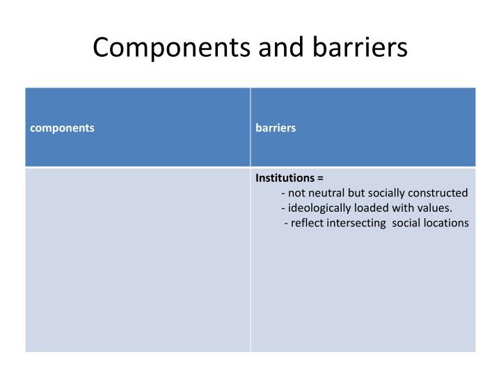 Components and barriers