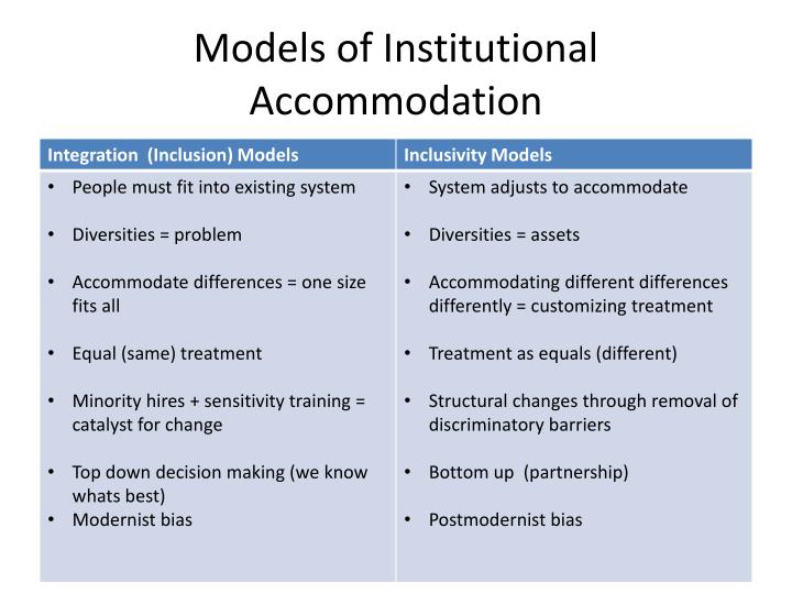 Models of Institutional Accommodation