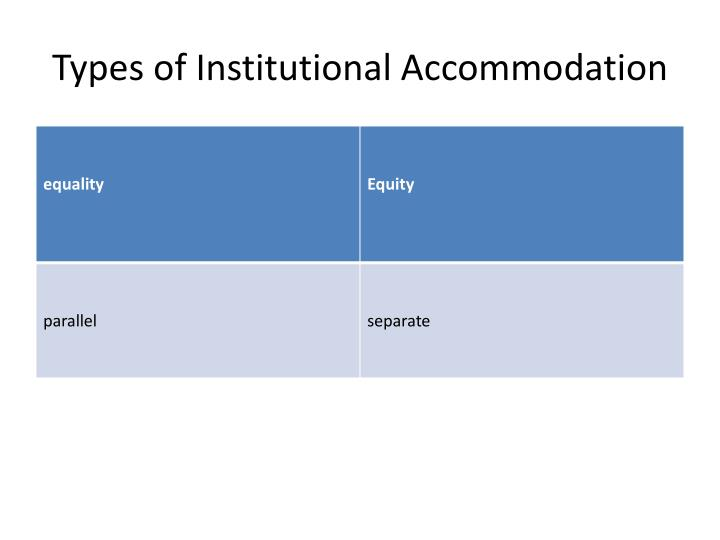 Types of Institutional Accommodation
