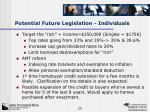 potential future legislation individuals