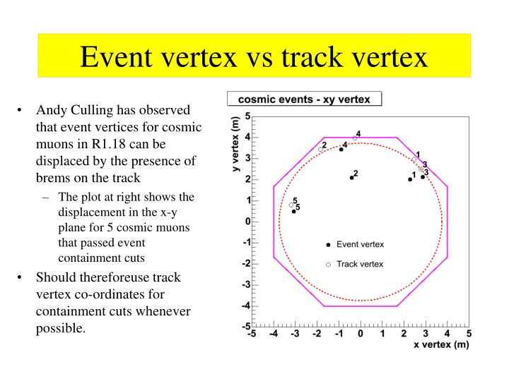 Event vertex vs track vertex