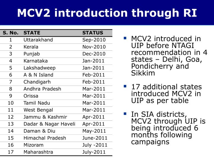 MCV2 introduction through RI