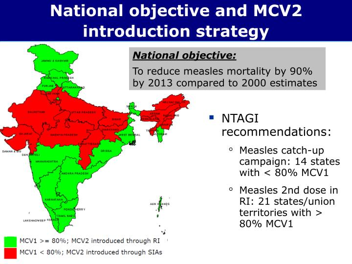 National objective and mcv2 introduction strategy