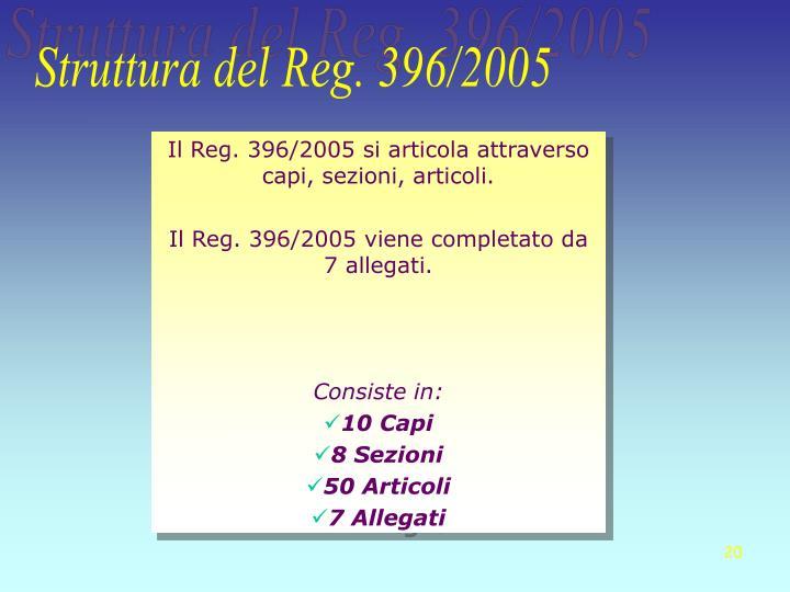Struttura del Reg. 396/2005