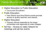 classes offered on uen s ivc network