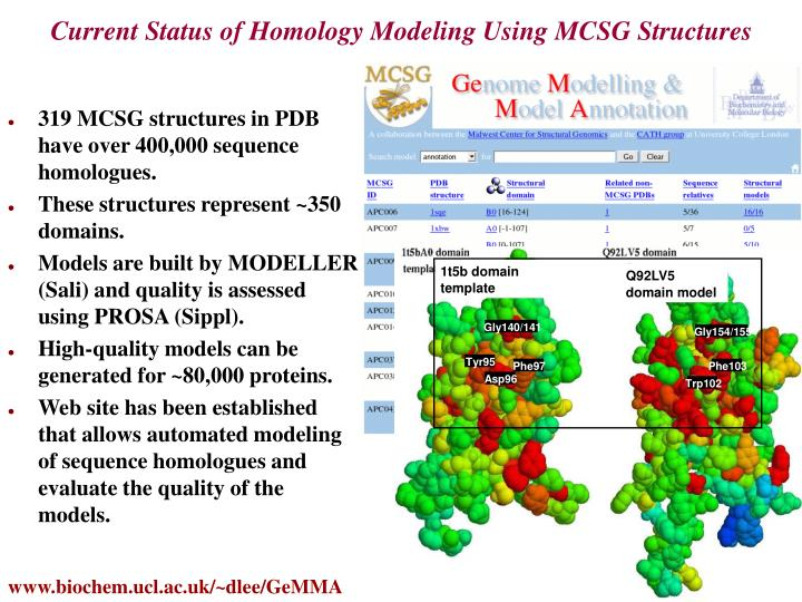 current status of homology modeling using mcsg structures n.