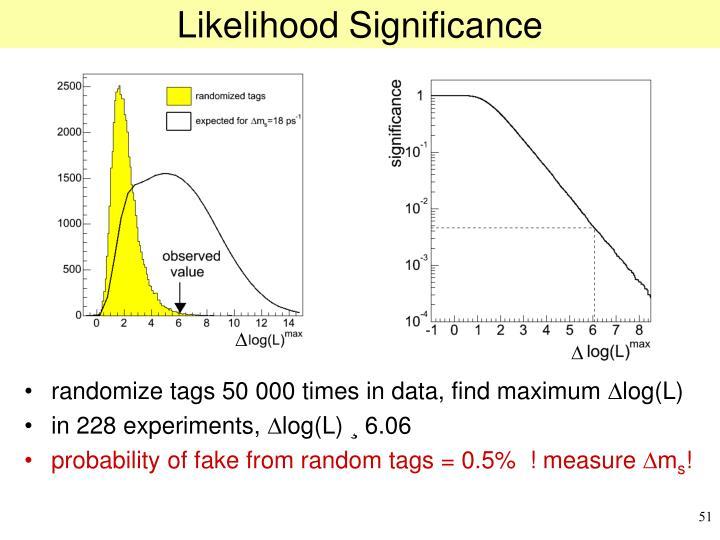 Likelihood Significance