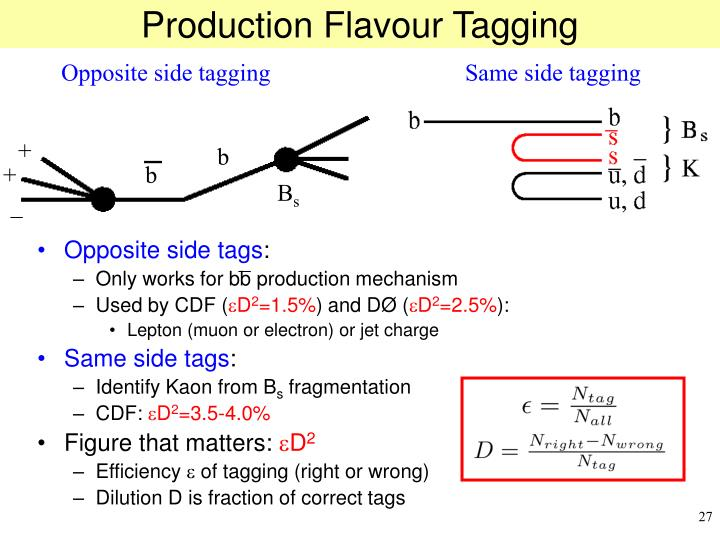 Production Flavour Tagging