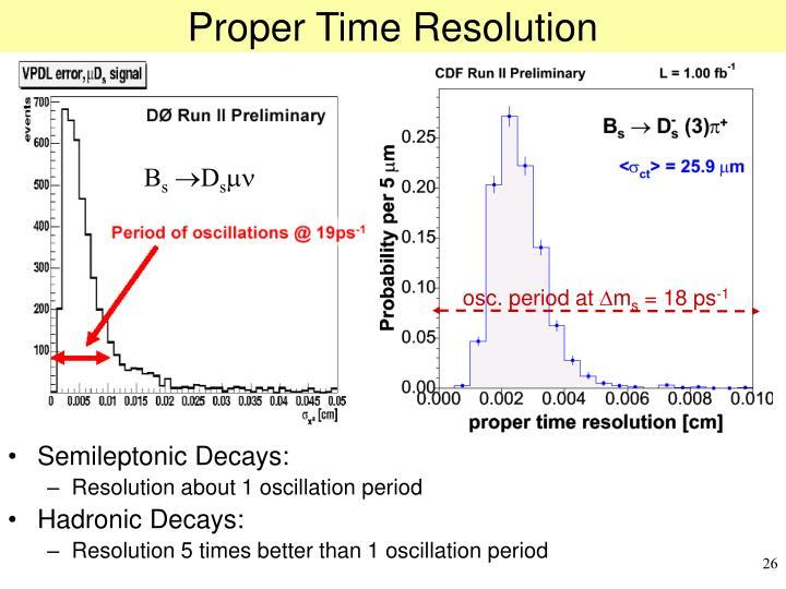 Proper Time Resolution