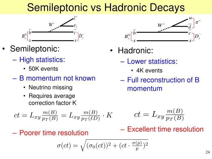 Semileptonic vs Hadronic Decays