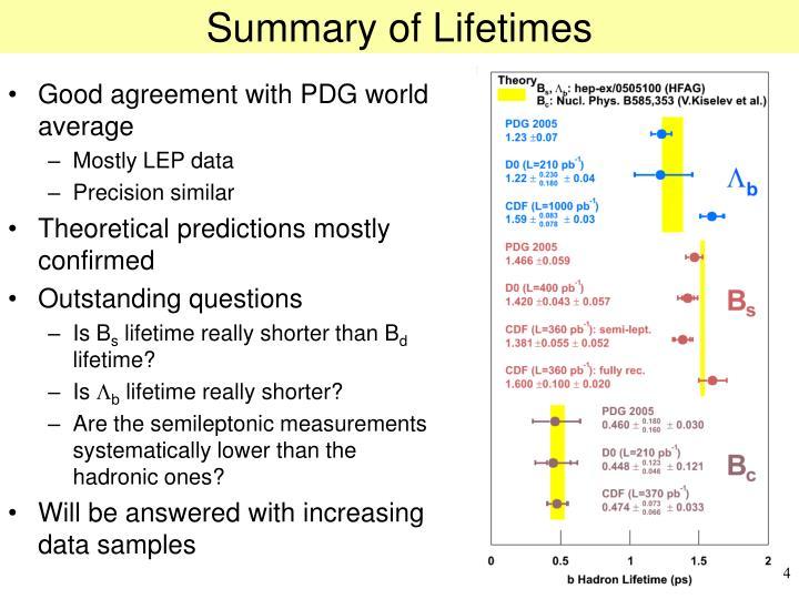 Summary of Lifetimes
