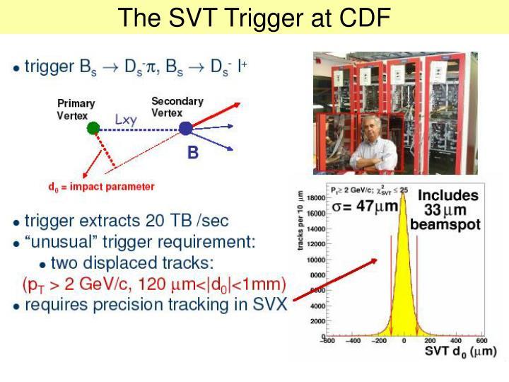 The SVT Trigger at CDF