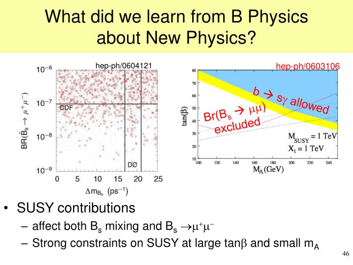What did we learn from B Physics