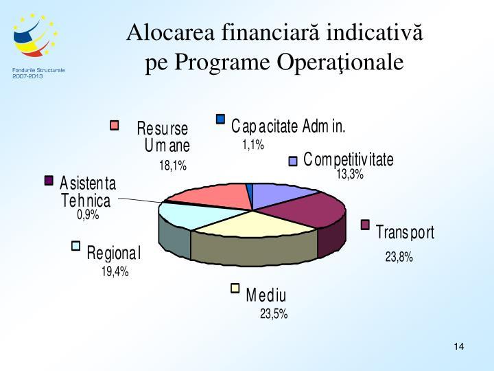 Alocarea financiar
