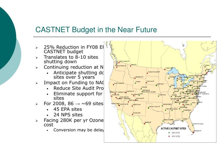 25% Reduction in FY08 EPA CASTNET budget