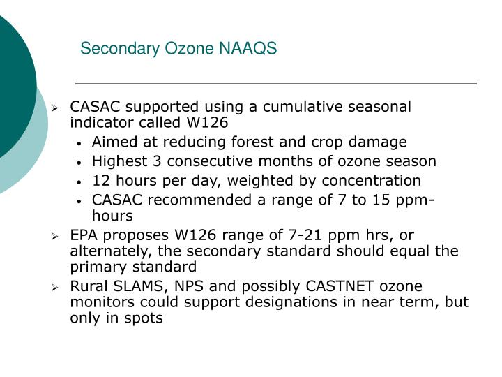 Secondary ozone naaqs