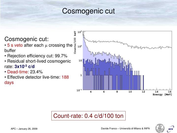 Cosmogenic cut