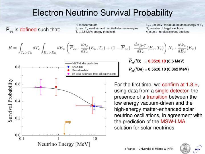 Electron Neutrino Survival Probability