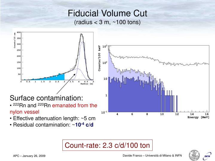 Fiducial Volume Cut