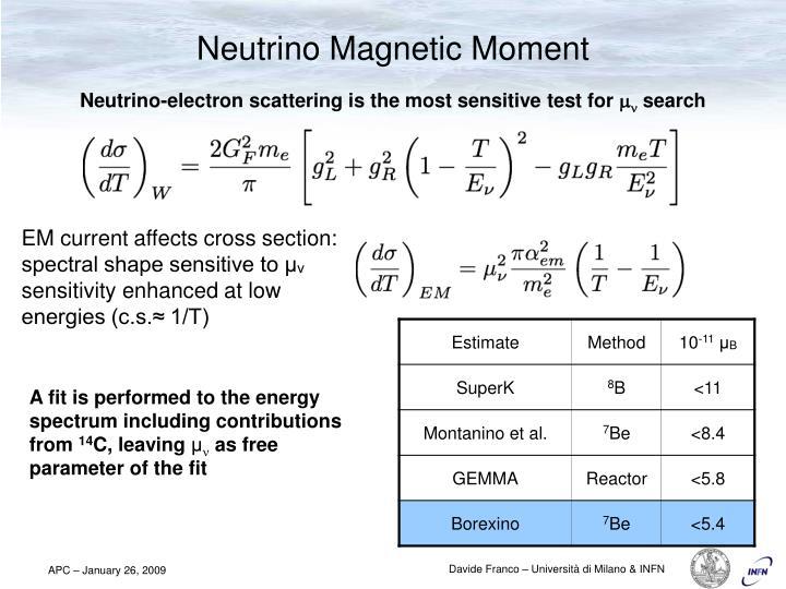 Neutrino Magnetic Moment