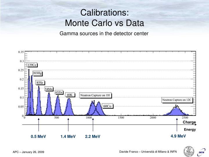 Calibrations: