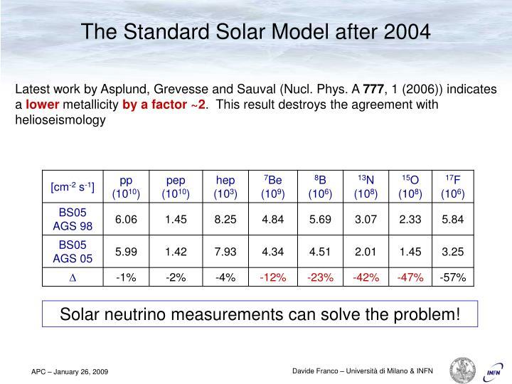 The Standard Solar Model after 2004