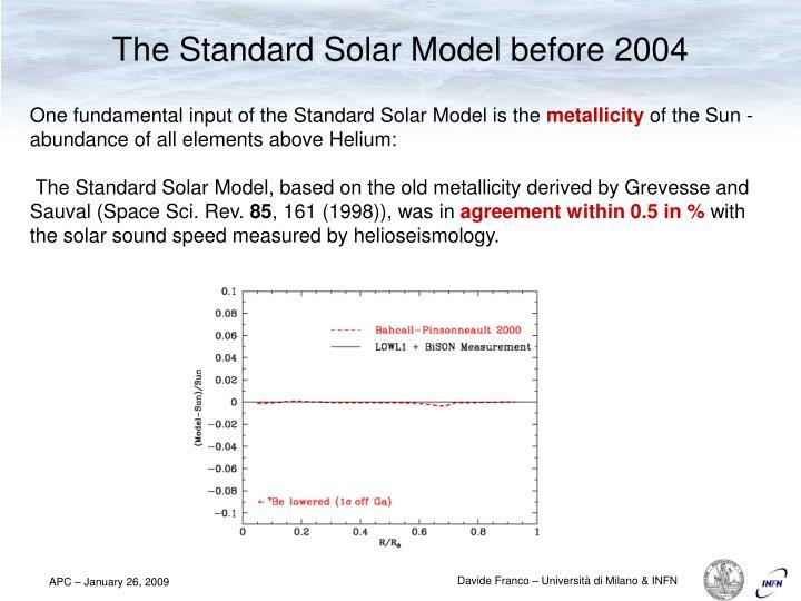 The Standard Solar Model before 2004