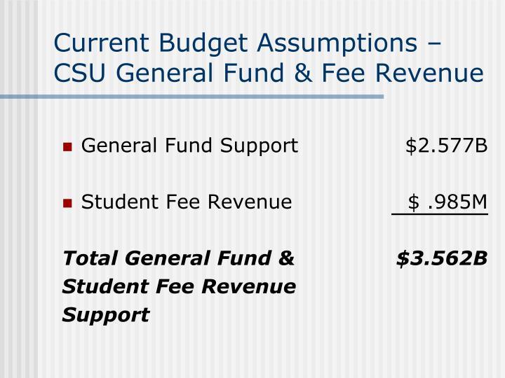 Current Budget Assumptions – CSU General Fund & Fee Revenue
