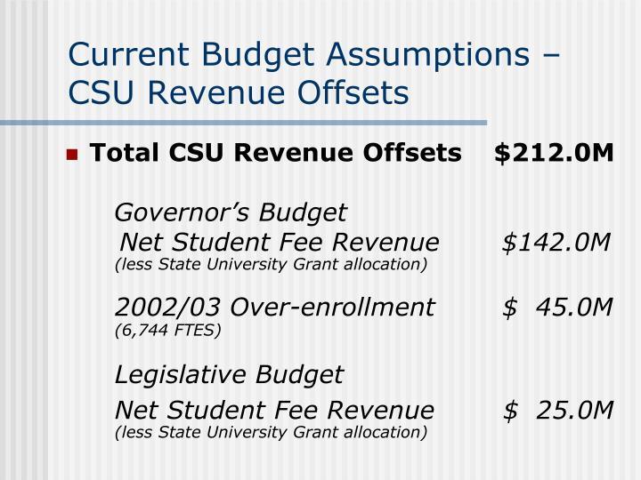 Current Budget Assumptions –