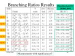 branching ratios results